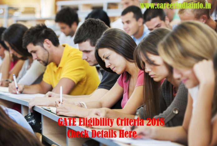GATE Eligibility Criteria 2019