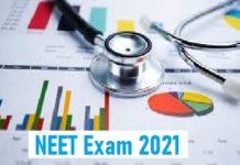NEET 2021 Exam Details